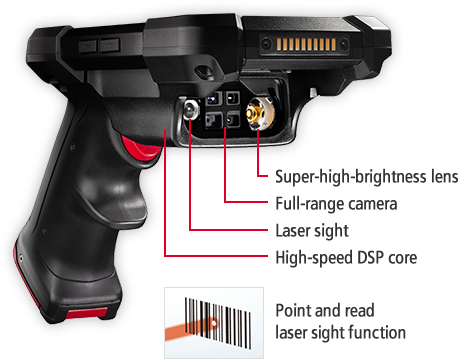 [Super-high-brightness lens] [Full-range camera] [Laser sight] [High-speed DSP core] Point and read laser sight function
