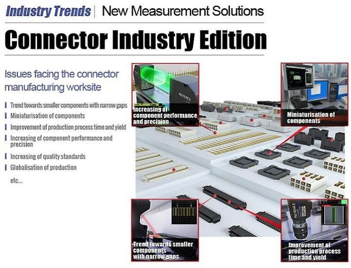 New Measurement Application Example in Connector Industry (English)